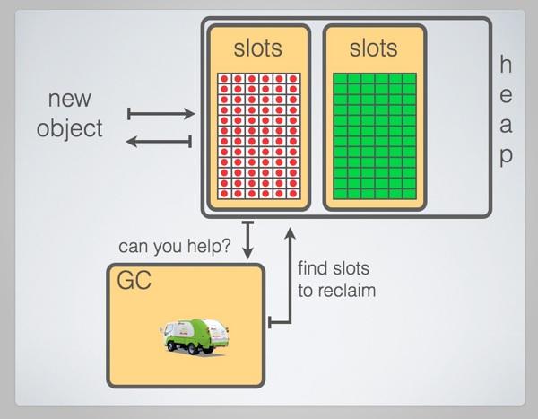 Matt Aimonetti's slides of his RubyConf Argentina presentation