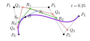 四次贝塞尔曲线