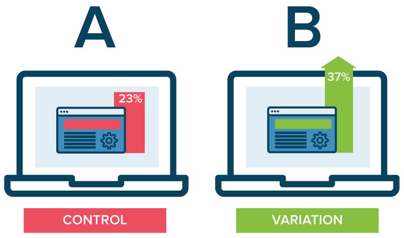 control/variation ab test