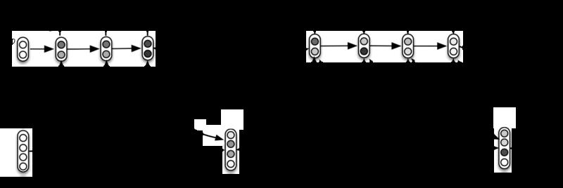 Architecture of HRNN