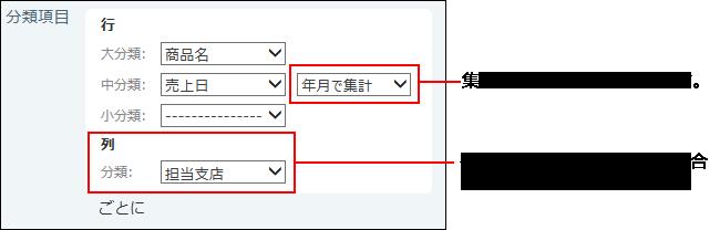 分類項目の設定イメージ