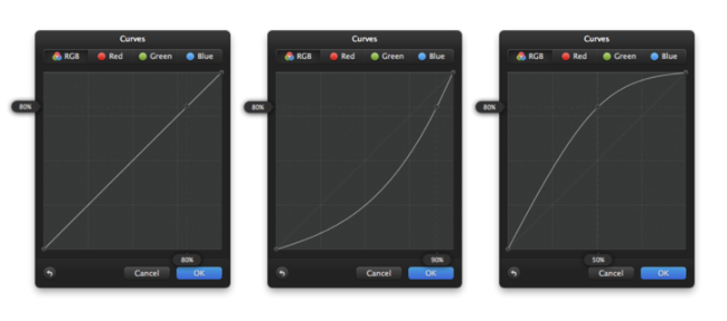 Yes, this is actually the Curves tool in Pixelmator