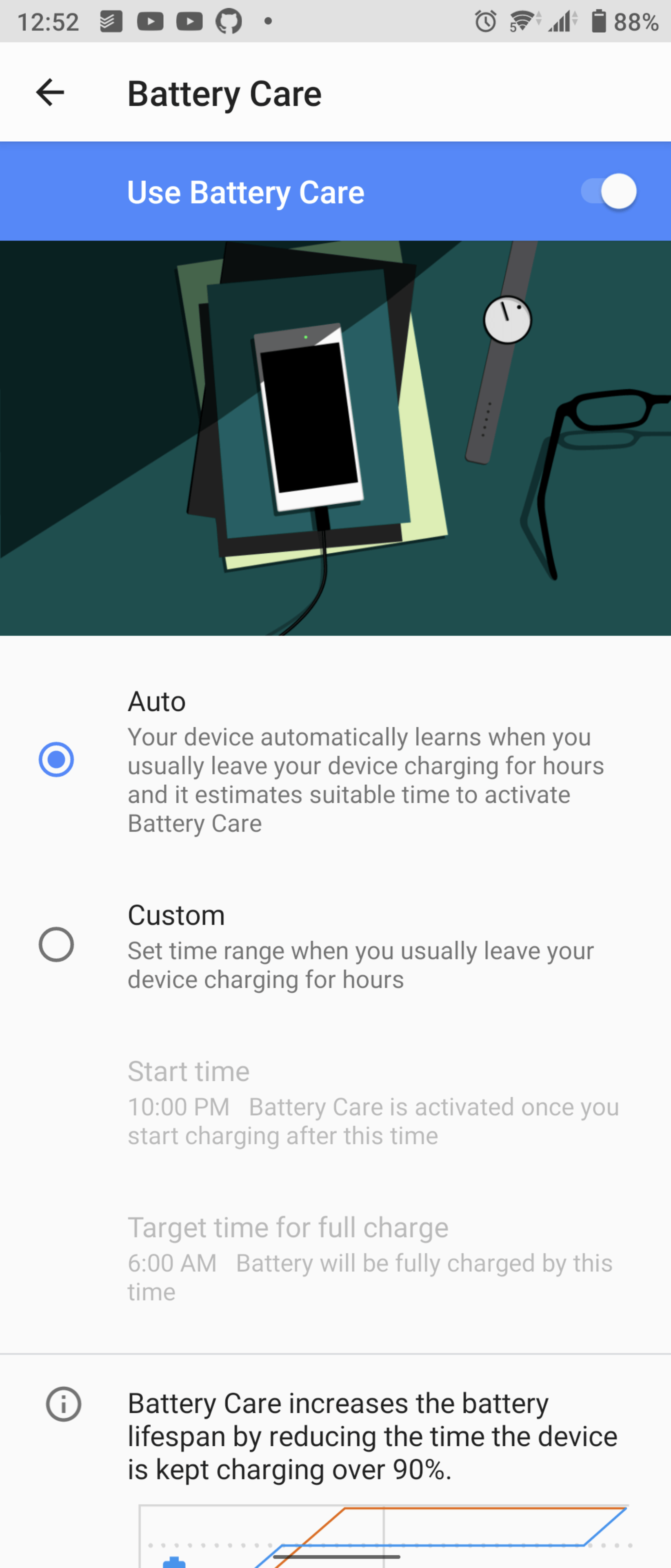 Sony battery care screen