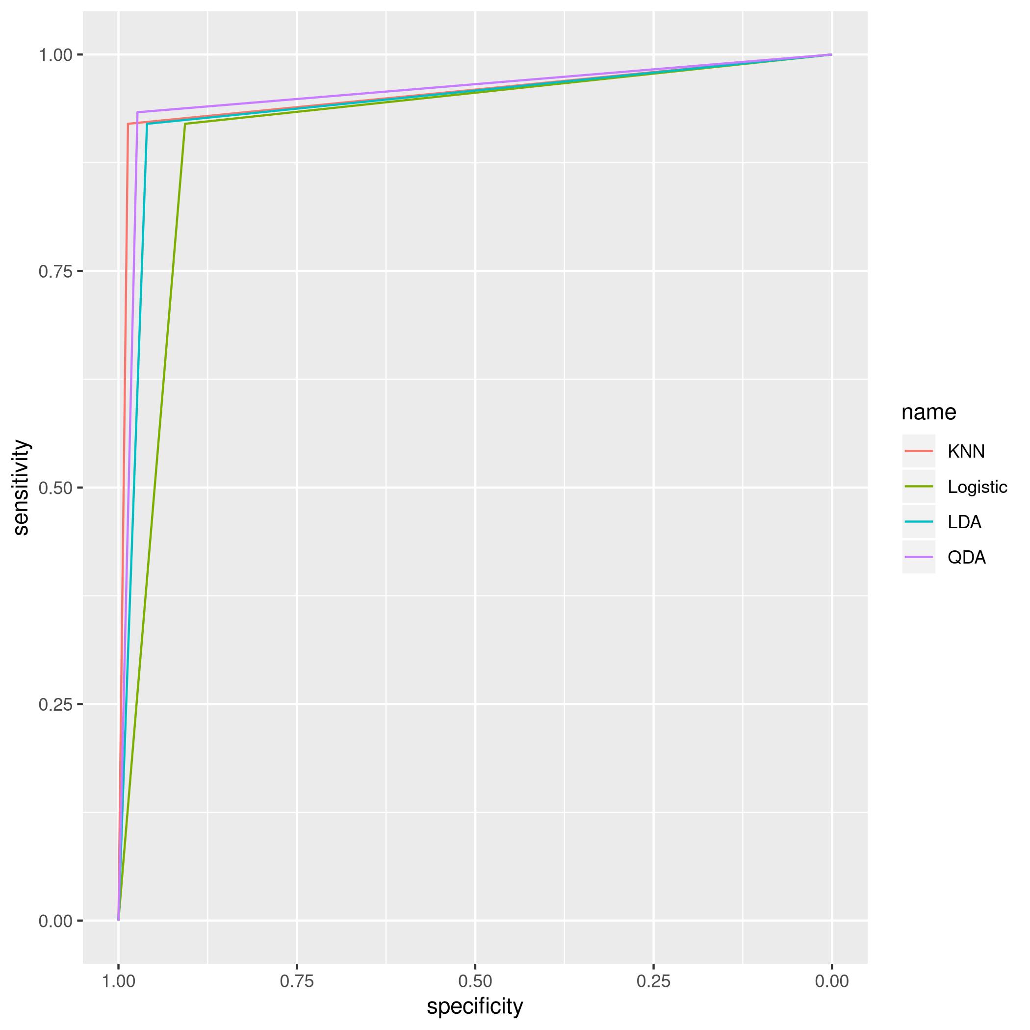 Figure 14: plot of chunk unnamed-chunk-87