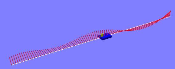 lean waves track