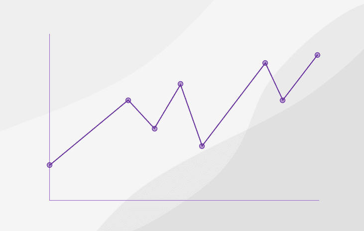 Create a Single Line Chart in React with @vx