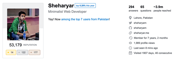 Sheharyar Naseer Stackoverflow Profile