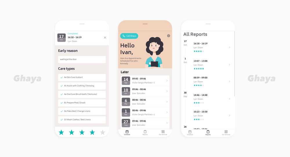 Healthcare project for Dubai based client | Codempire