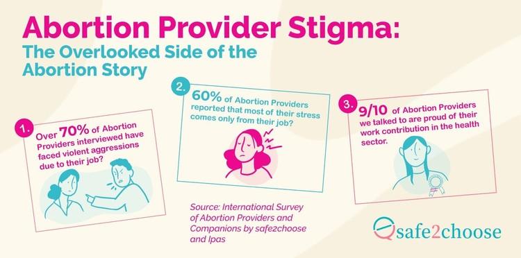 Abortion Provider Stigma