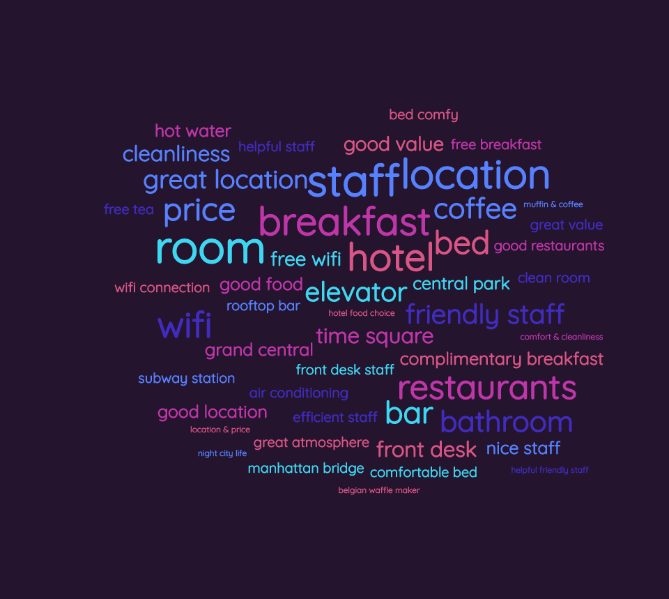 The final wordle, available to download as an SVG or PNG.