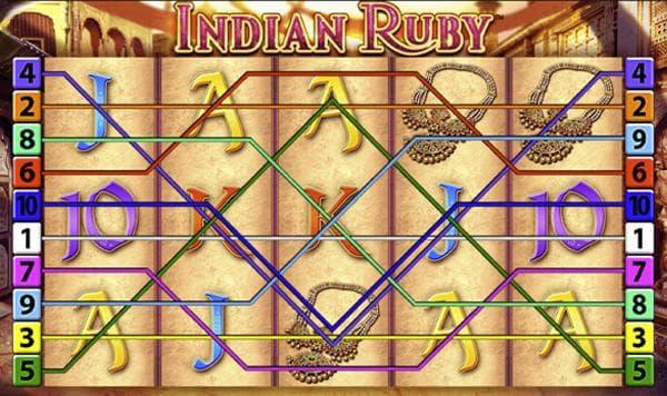Merkur Slot Indian Ruby Übersicht Hauptspiel