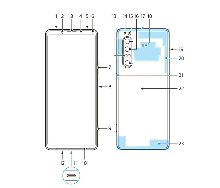 Sony Xperia 1 II diagram