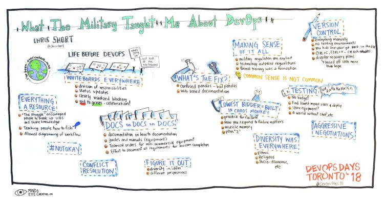 What the Military Taught Me About DevOps Graphic Recording