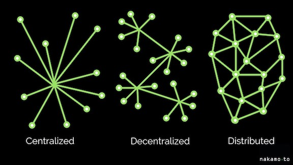 Diferencias entre un sistema centralizado, descentralizado y distribuido