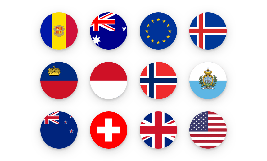 Enterprise Date Collection - Supported Countries