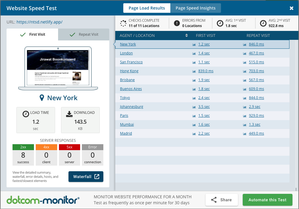 Dotcom-Monitor Netlify Result