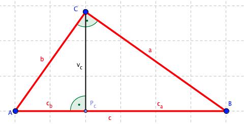 Základní rozvržení trojúhelníku
