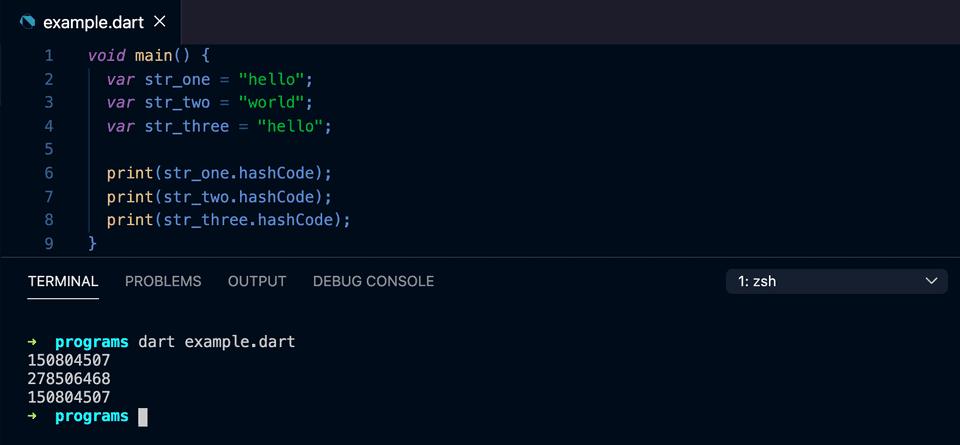 dart string hashcode example