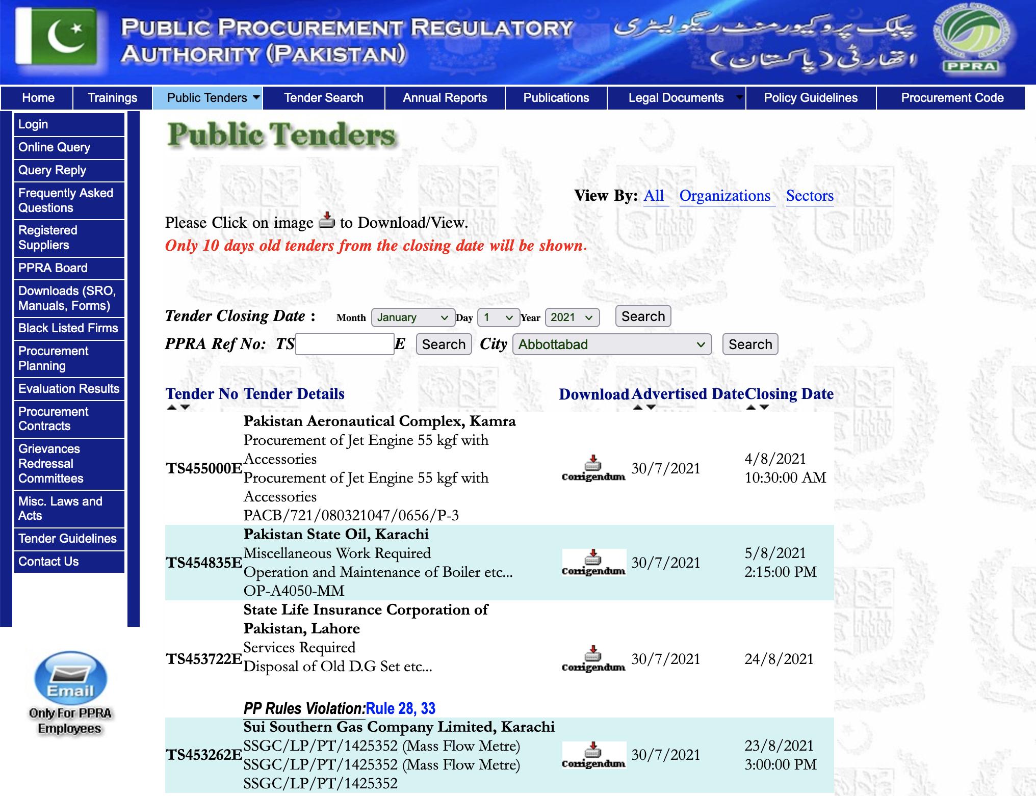 PPRA homepage