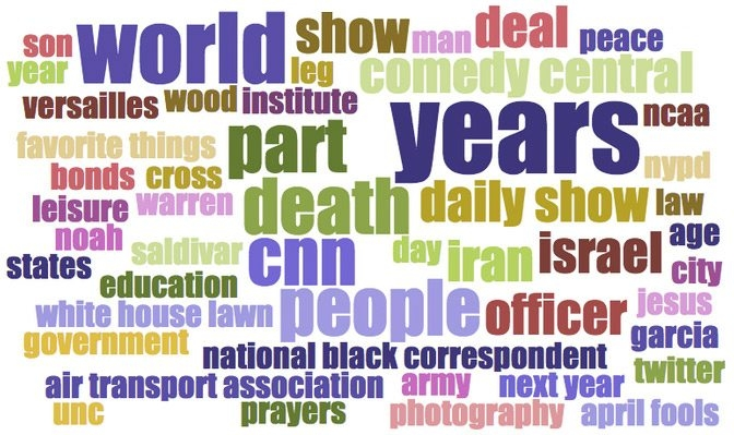 Analyzing news headlines across the globe with Kimono and Machine Learning