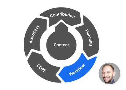 5 steps to ContentCal mastery: Step 2 - Creating a content workflow image