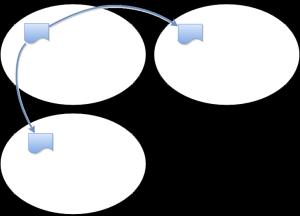 multinode1