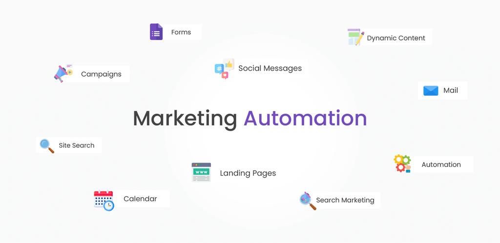 marketing automation capabilities