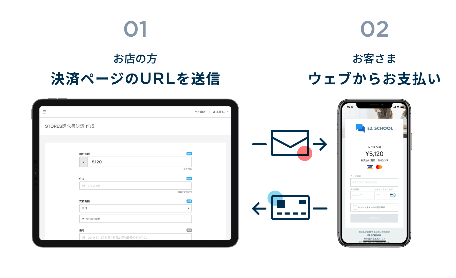 STORES 請求書決済 のご利用方法