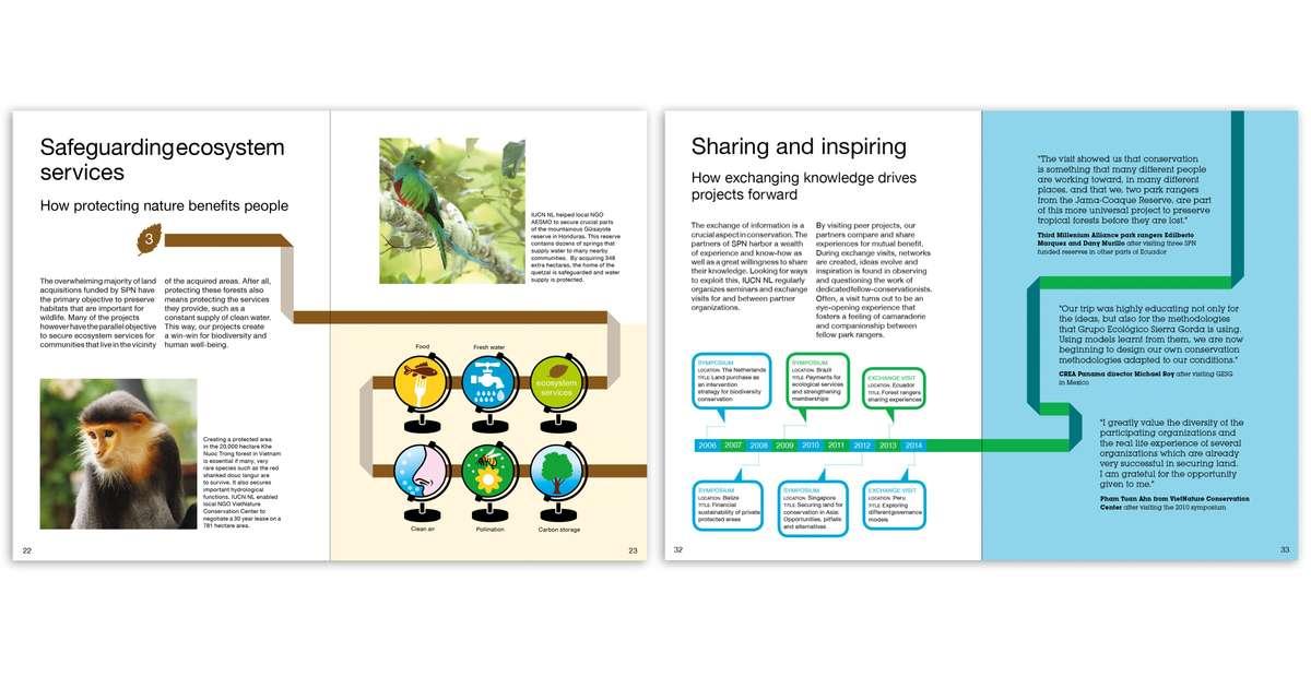 SLICE 2_ SPN boekjekopie.jpg