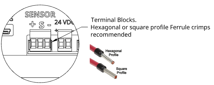 Ferrule crimps are recommended