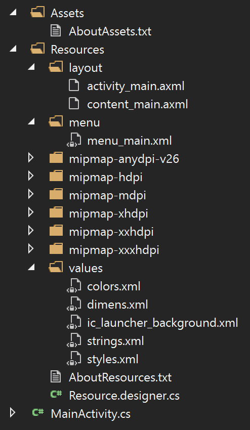 Visual Studio folder structure