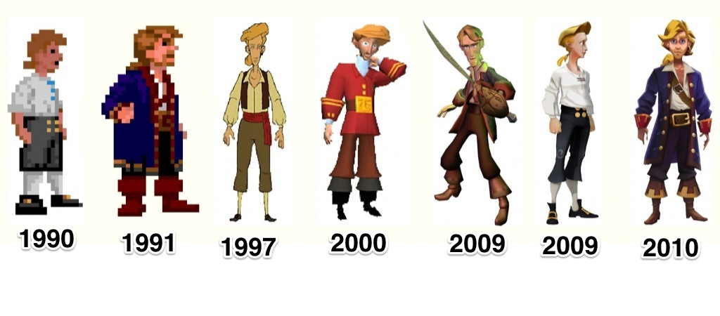 The evolution of PaaS and Guybrush Threepwood