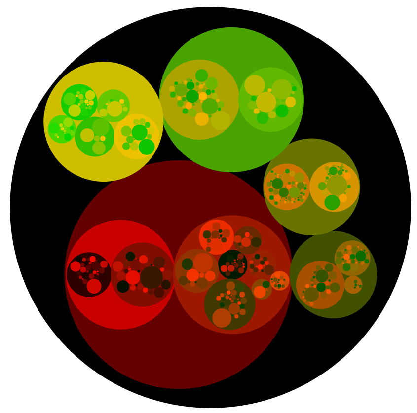 Learnings from a d3 js addict on starting with canvas