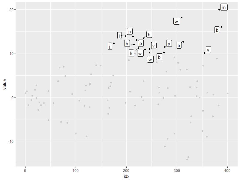 plot of chunk gghighlight-point