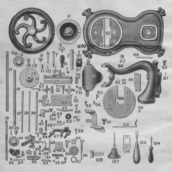 Jones Parts