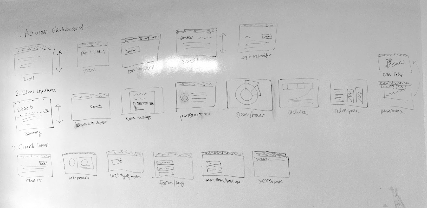 Whiteboard sketch of the different signup steps