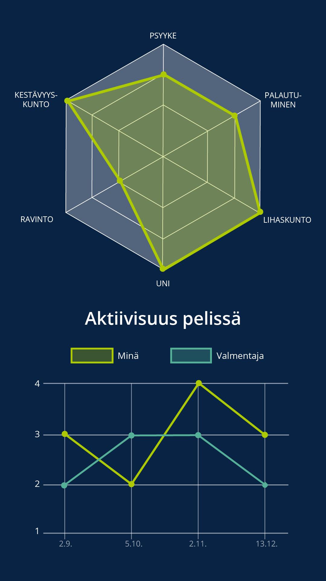 Analytiikka