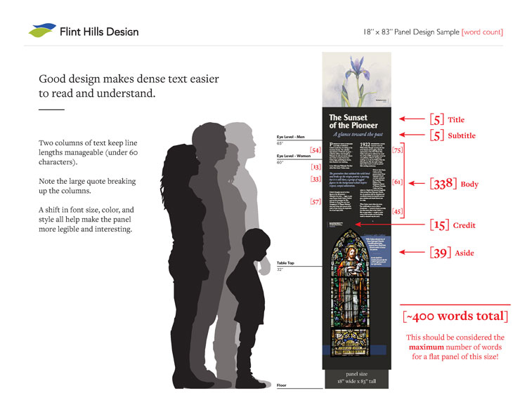 museum design guides - word count example