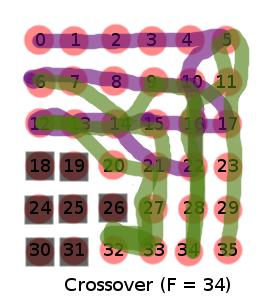 GA_crossover