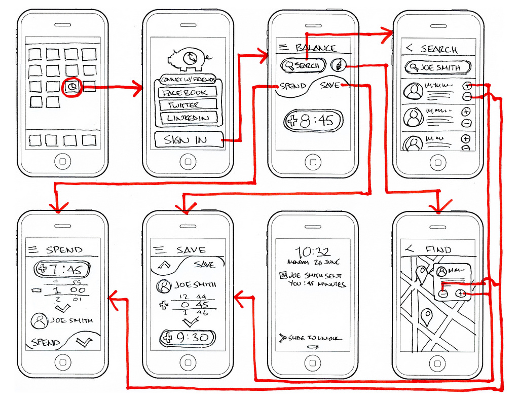 Wireframing for mobile app