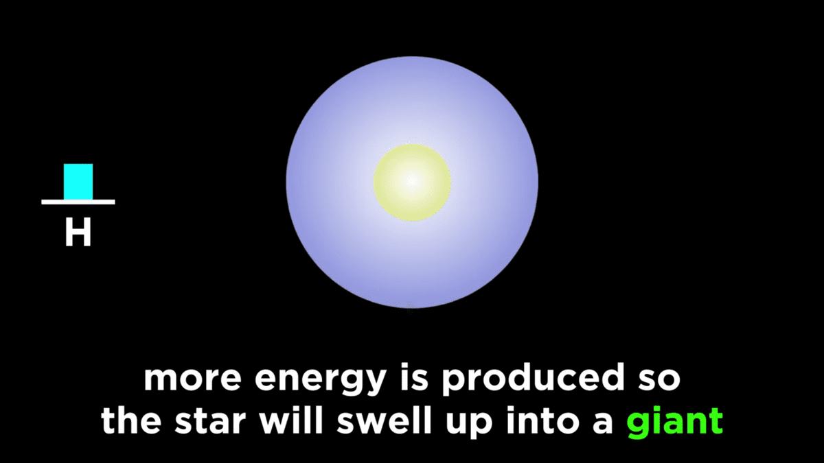 High mass Giant star