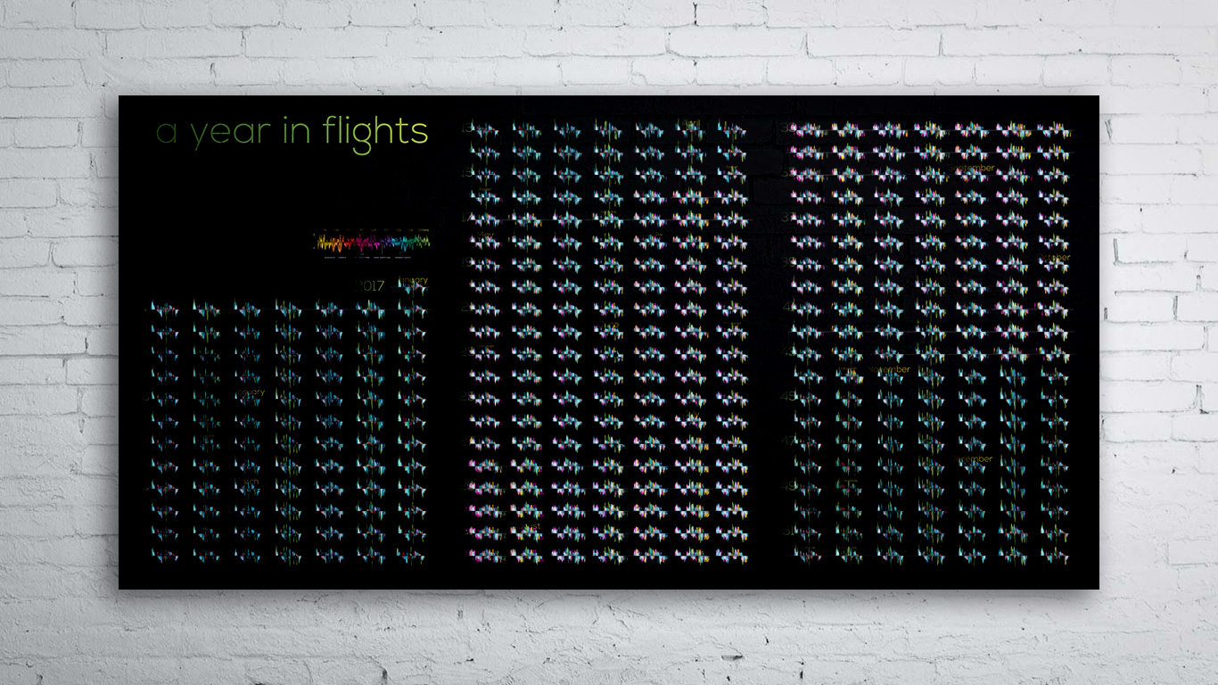 The final canvas of all the flights that now hangs in Transavia's office