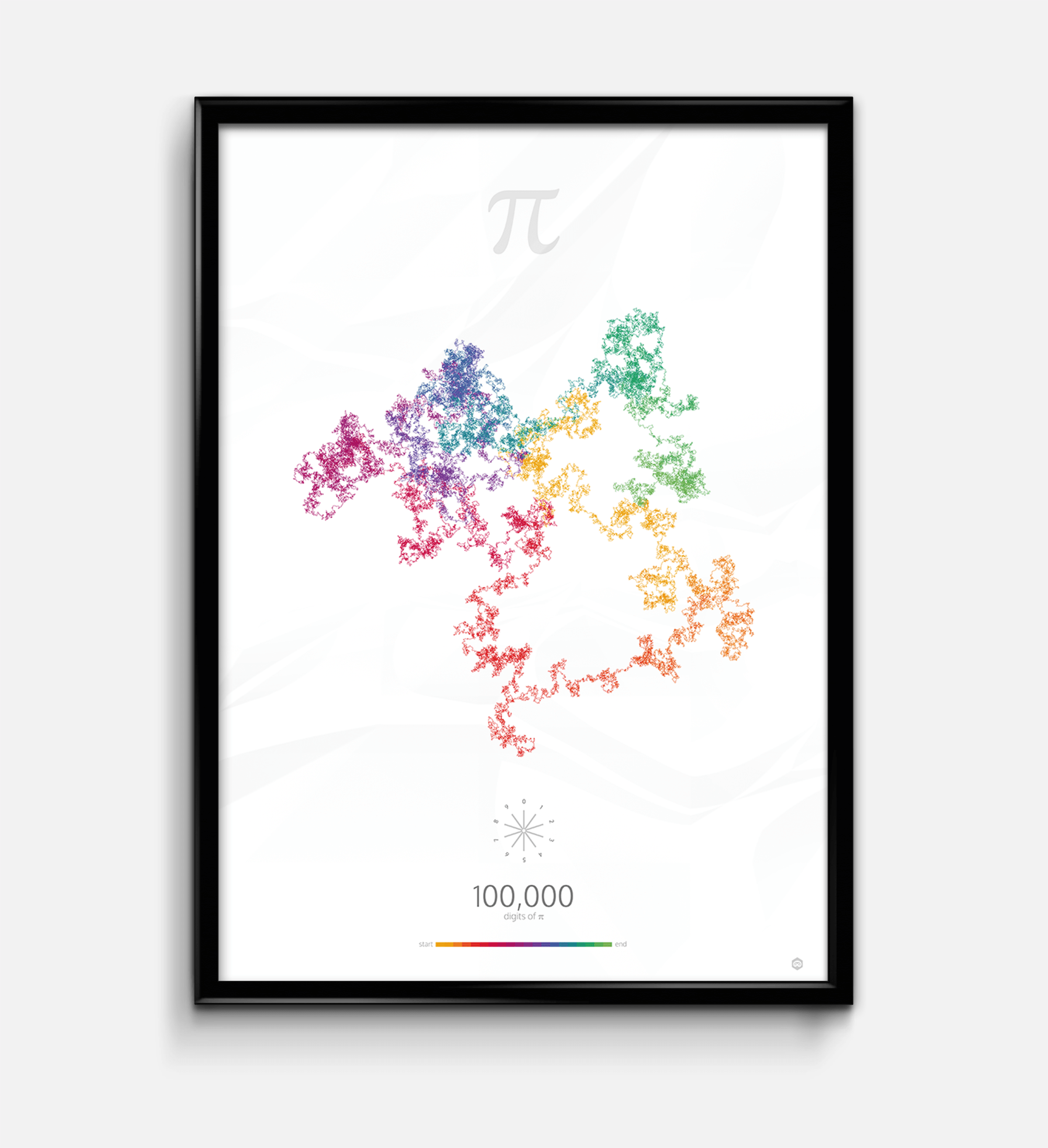 The poster of the first 10000 digits of pi