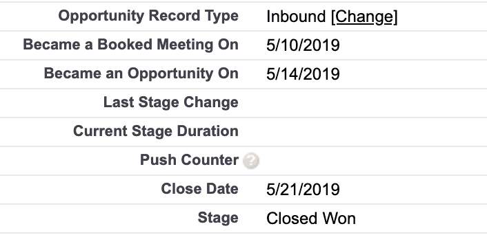 Salesforce view of stage change date stamps.