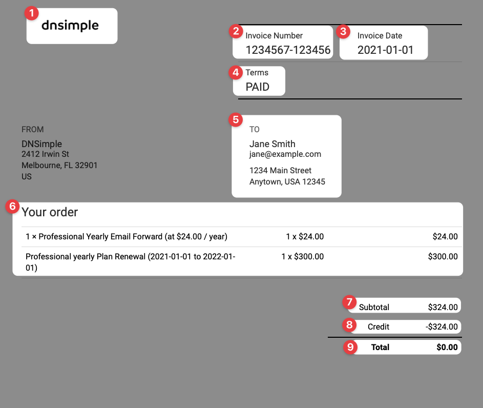 DNSimple invoice