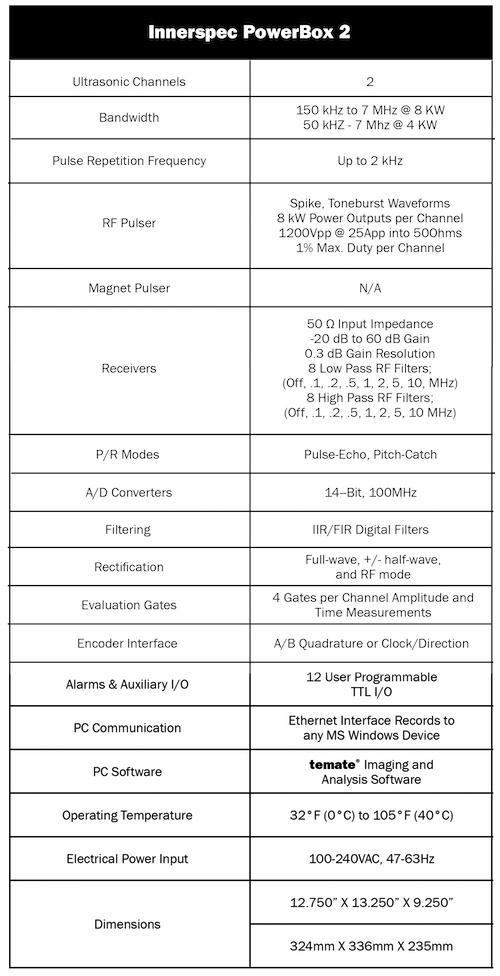 Innerspec PowerBox 2 Specifications
