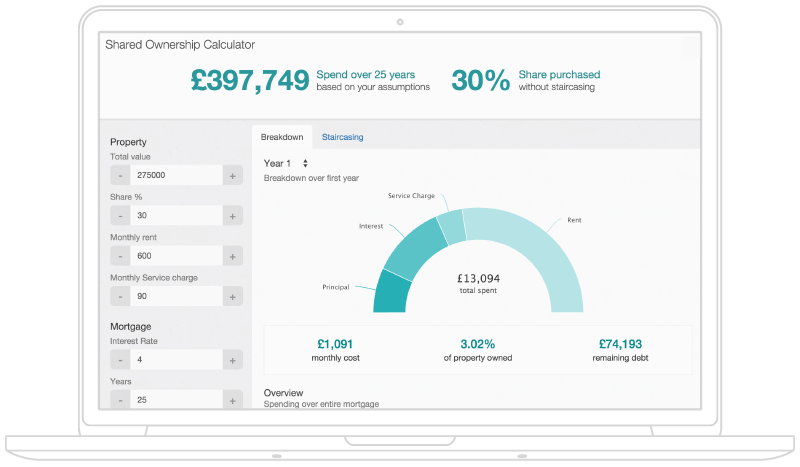 Shared Ownership Calculator screenshot