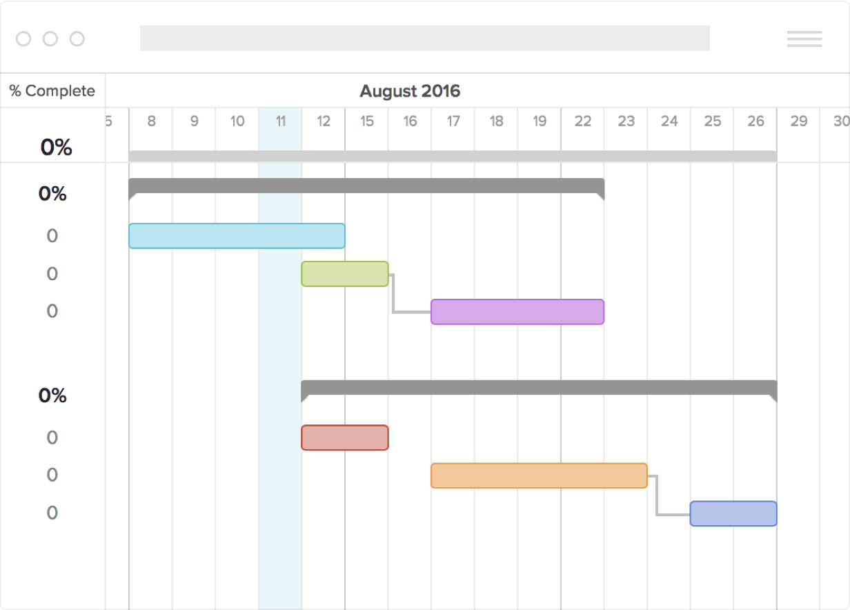 Free Gantt Chart Excel Template Download Now TeamGantt - Timeline gantt chart template
