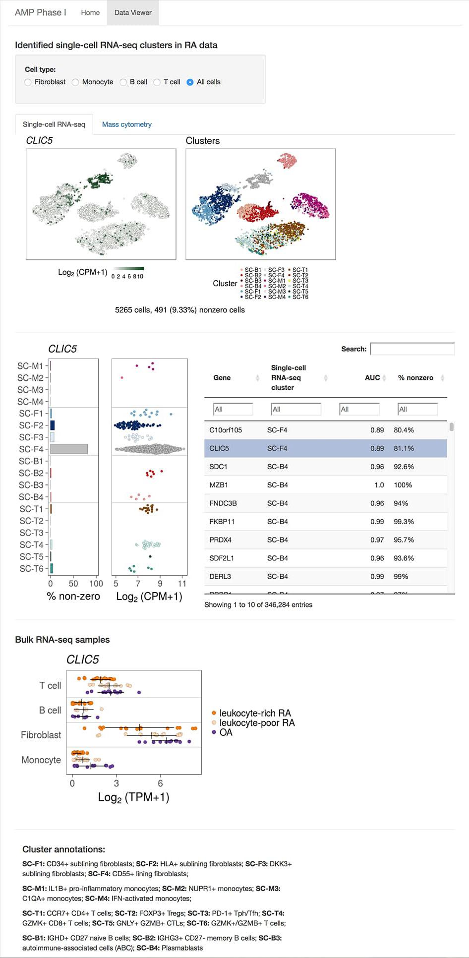 immunogenomics.io/ampra