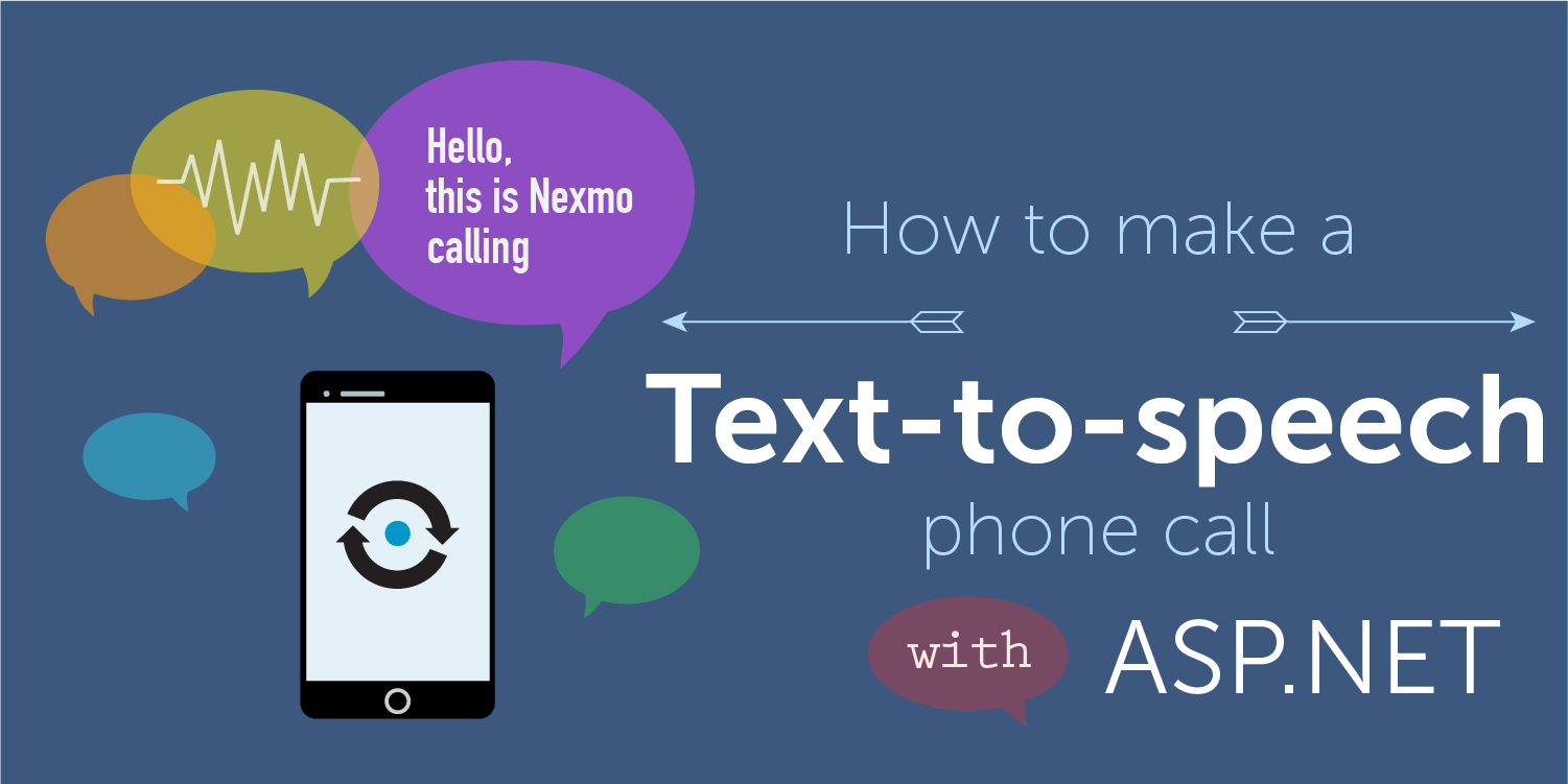 How to Make a Text-to-Speech Phone Call in ASP.NET